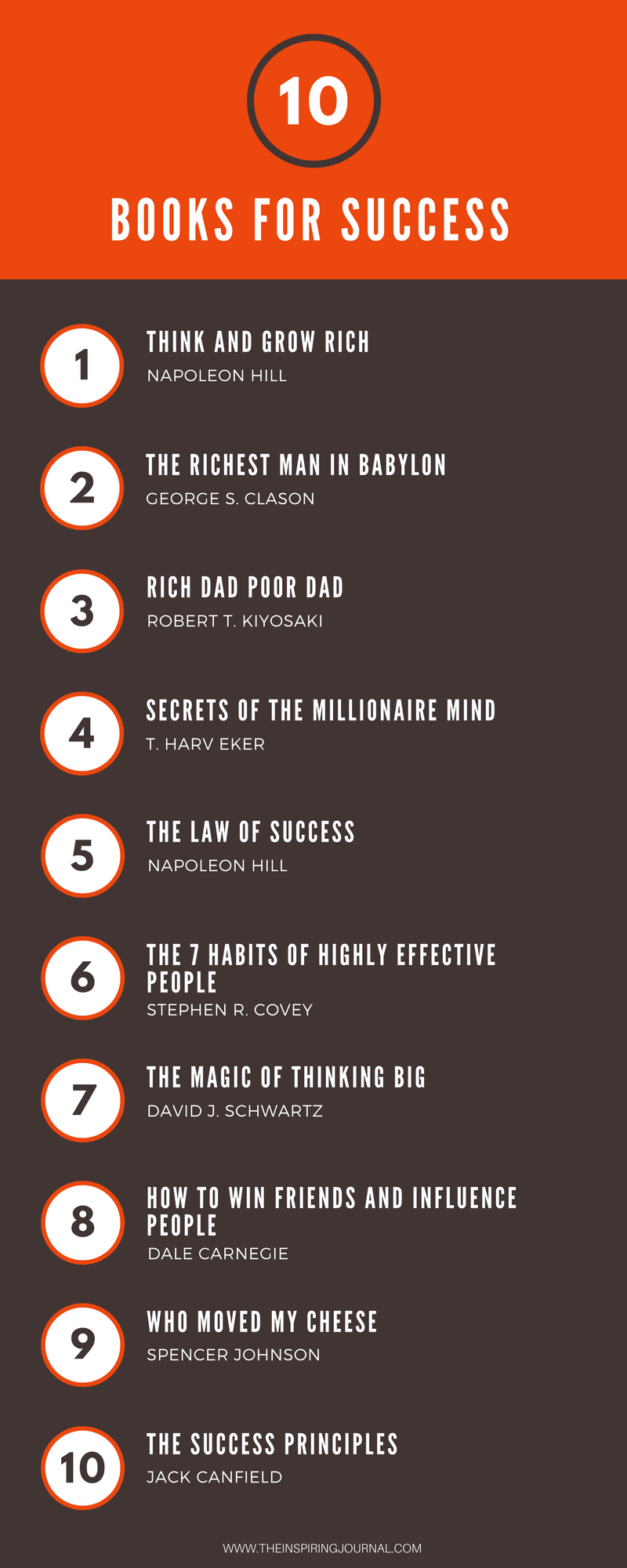 10 Books for Success