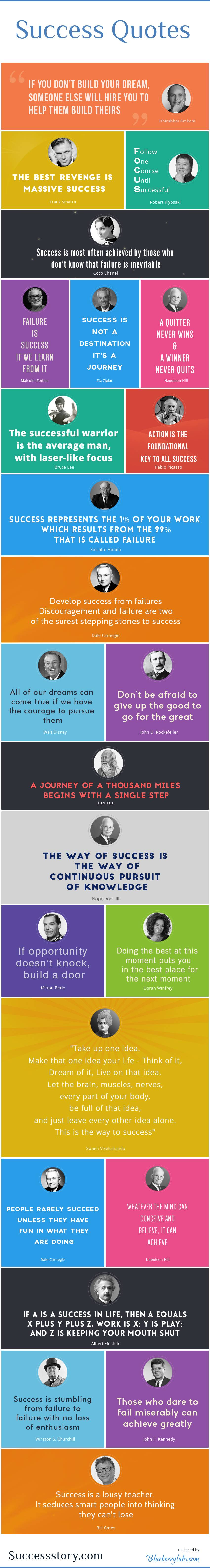 24 Great Quotes About Success
