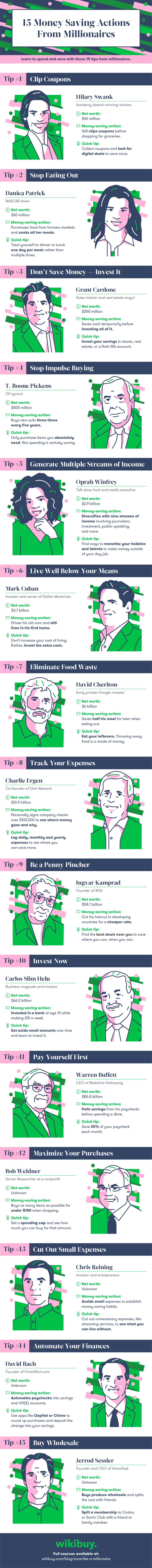 How to Save Money Like a Millionaire [Infographic]